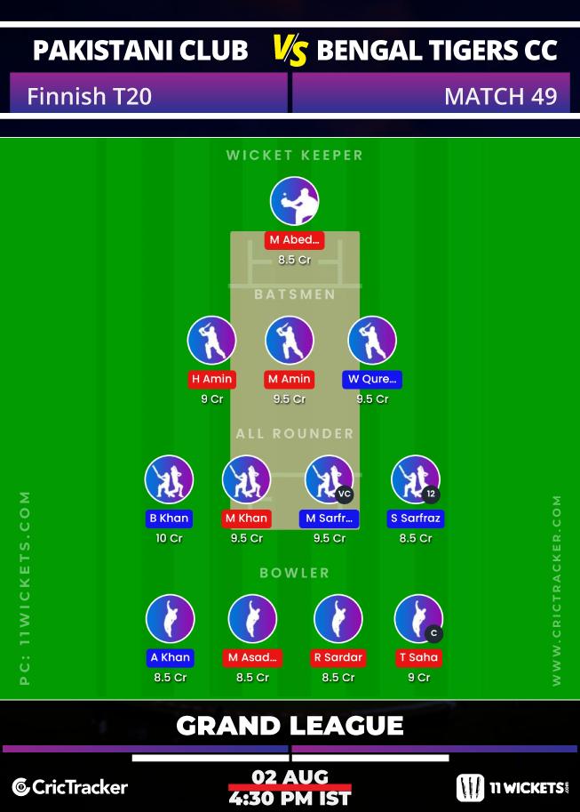 Finnish-Premier-League-2020-–-Match-49,-FPC-Finnish-Pakistani-Club-vs-Bengal-Tigers-CC-11Wickets-Fantasy-GL