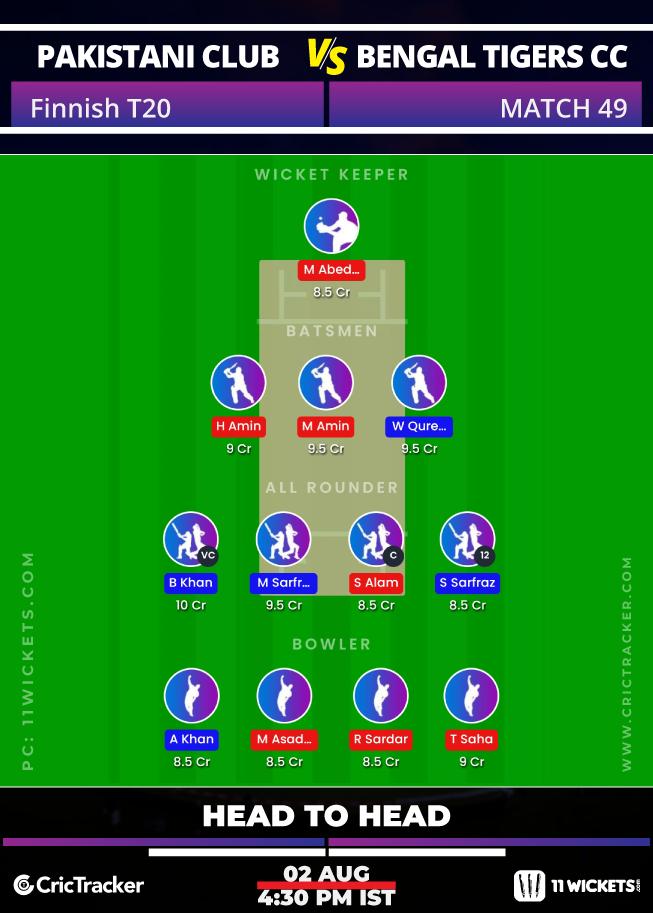 Finnish-Premier-League-2020-–-Match-49,-FPC-Finnish-Pakistani-Club-vs-Bengal-Tigers-CC-11Wickets-Fantasy-H2H