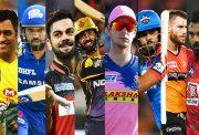 IPL Captains 2020