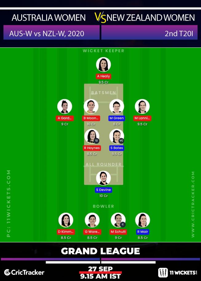 AUS-W vs NZL-W 11W GL