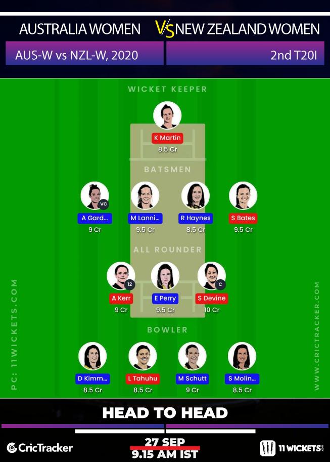 AUS-W vs NZL-W 11W H2H