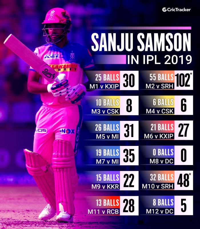 Sanju-Samson-IPL-2019