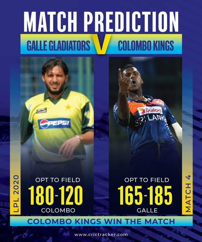 LPL-2020-Galle-vs-Colombo-M4