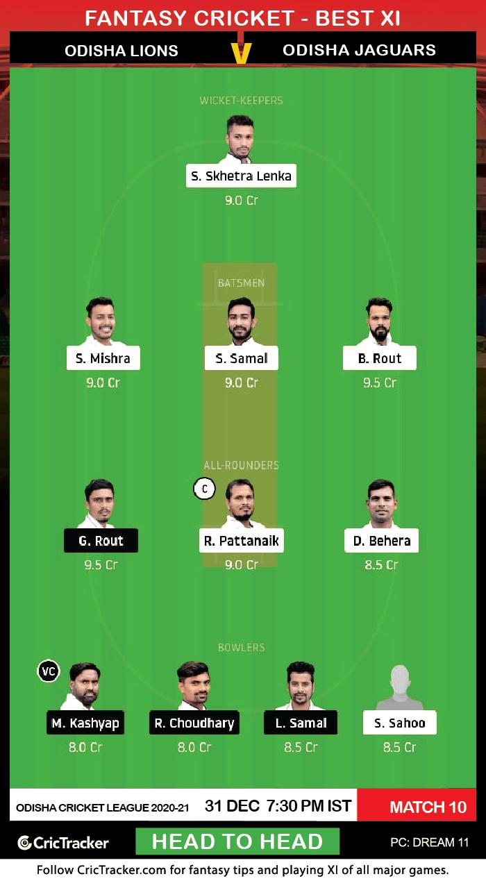 ODL vs ODJ Prediction, Dream11 Fantasy Cricket Tips ...