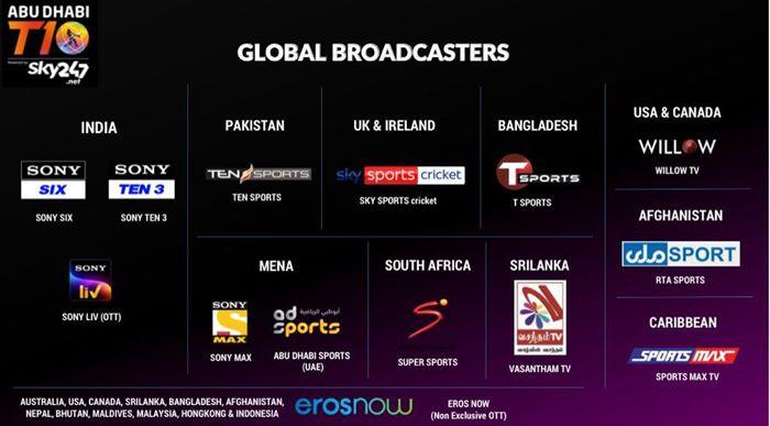 Abu Dhabi T10 broadcaster list