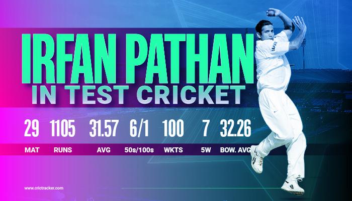 Irfan Pathan's Test career