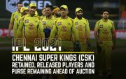 IPL-2021-Auction-and-Retention-CSK