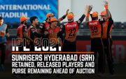 IPL-2021-Auction-and-Retention-SRH