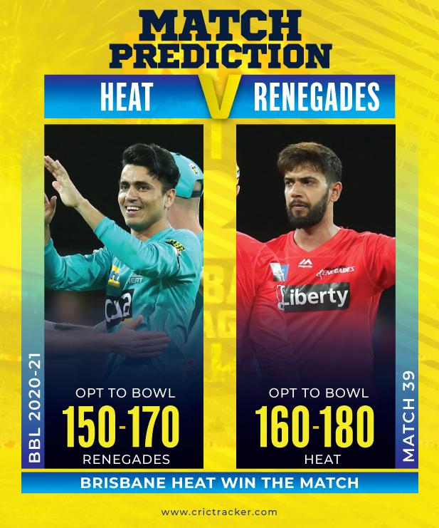 Match Prediction BBL 2020 M39