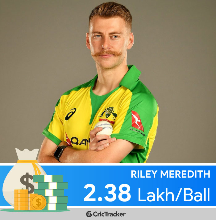 Top 5 Expensive Bowlers And Their Cost Per Ball In The Season