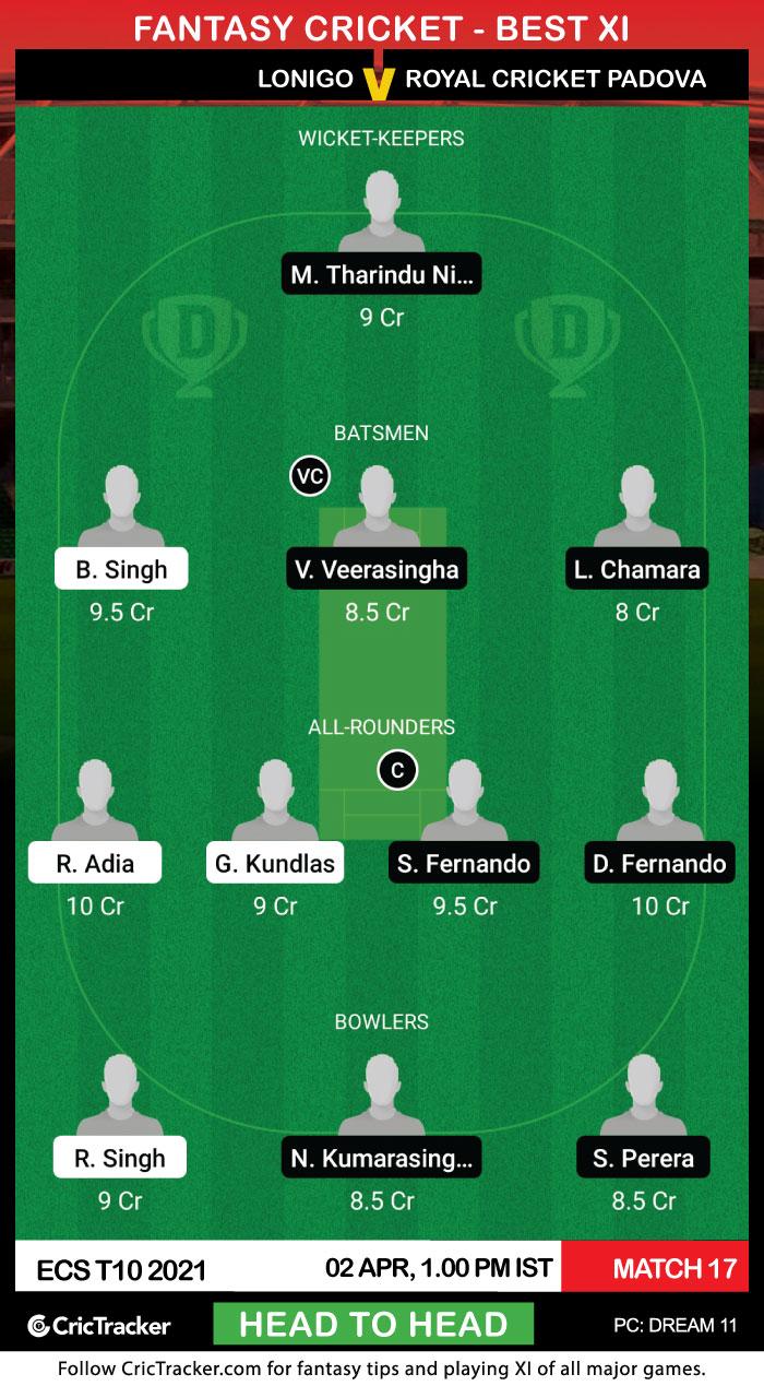 Lonigo vs Royal Cricket Padova H2H