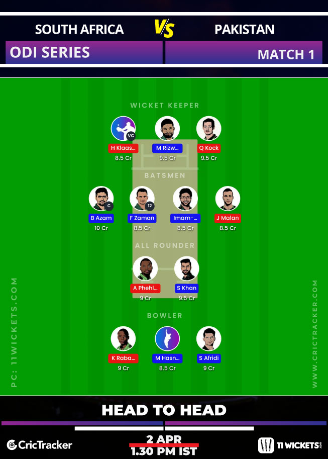 SA vs PAK Prediction, 11Wickets Fantasy Cricket Tips ...