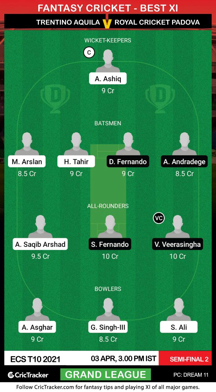 Trentino Aquila vs Royal Cricket Padova GL