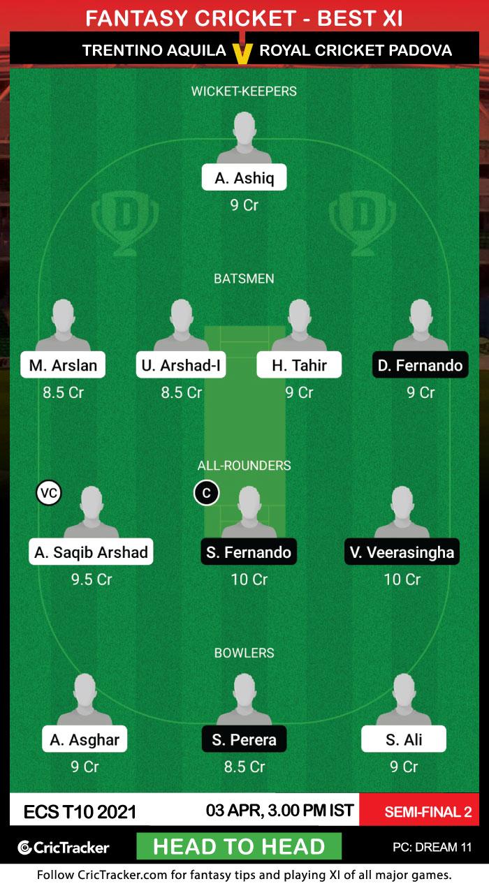 Trentino Aquila vs Royal Cricket Padova H2H