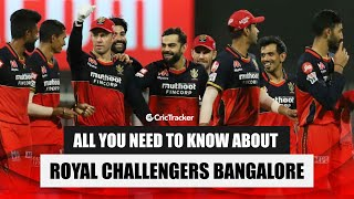 IPL 2021 - RCB Playing 11 For The First Game vs MI | RCB Full Squad | RCB Team Preview