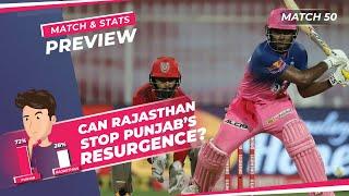 Punjab vs Rajasthan Prediction, Probable Playing XI: Winner Prediction for Match Between Pun vs Raj