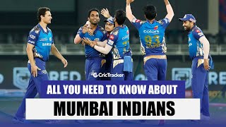 IPL 2021 - Mumbai Indians Playing 11 For The First Game vs RCB | MI Full Squad | RCB Team Preview