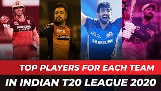 Is jasprit Bumrah No.1 Performer For Mumbai In IPL 2020?, Top Performers From Each Team in IPL 2020