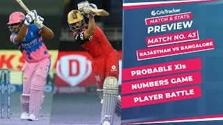 IPL 2021: Match 43, RR vs RCB Predicted Playing 11, Match Preview & Head to Head Record - Sep 29th
