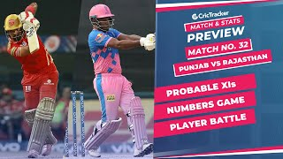 IPL 2021: Match 32, PBKS vs RR Predicted Playing 11, Match Preview & Head to Head Record - Sep 21st