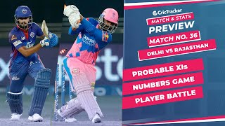 IPL 2021: Match 36, DC vs RR Predicted Playing 11, Match Preview & Head to Head Record - Sep 25th