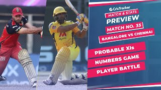 IPL 2021: Match 35, RCB vs CSK Predicted Playing 11, Match Preview & Head to Head Record - Sep 24th